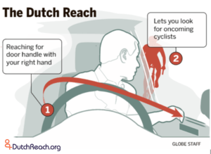 Dutch Reach info graphic from the Boston Globe