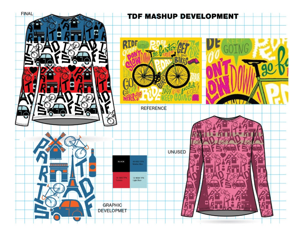 Montage of print development stages, showing reference materials, design development stages, rejected designs and finished jersey design